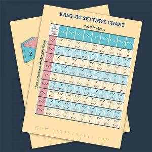 kreg chart featured image