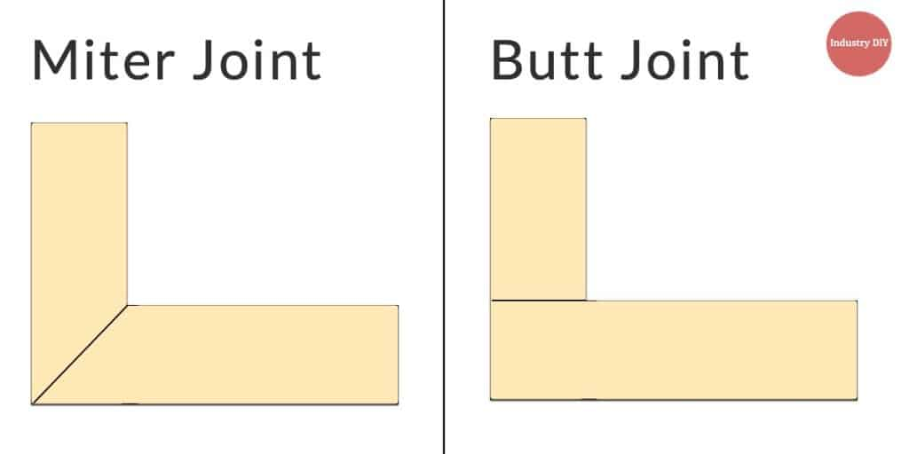 Miter Joint vs Butt Joint