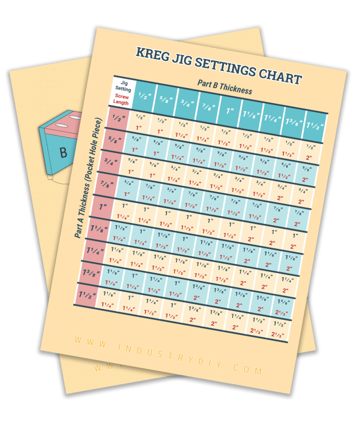 Kreg Jig Settings Chart and Calculator - Industry DIY