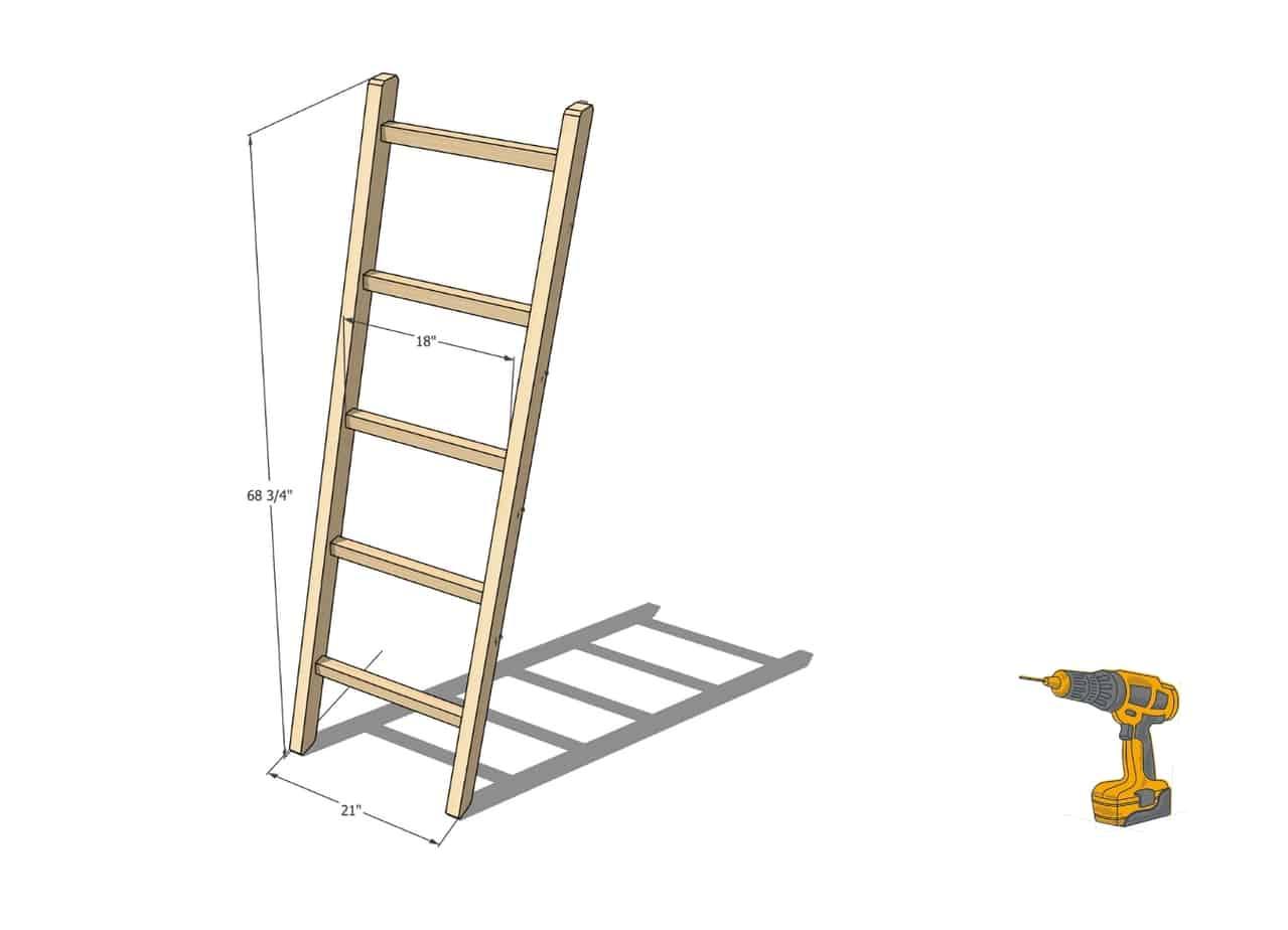 diy blanket ladder feature image